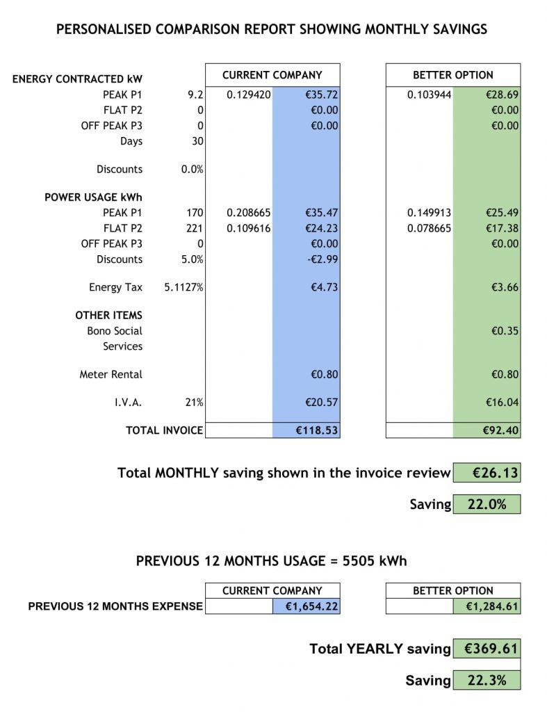 Informe Comparativa